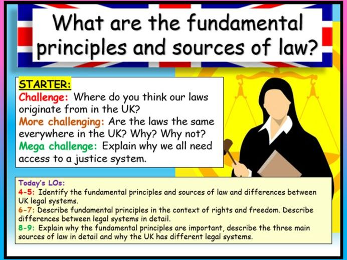 Sources of Law AQA Citizenship