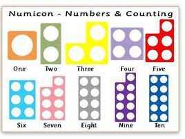 Numicon Resources (KS1 and KS2)