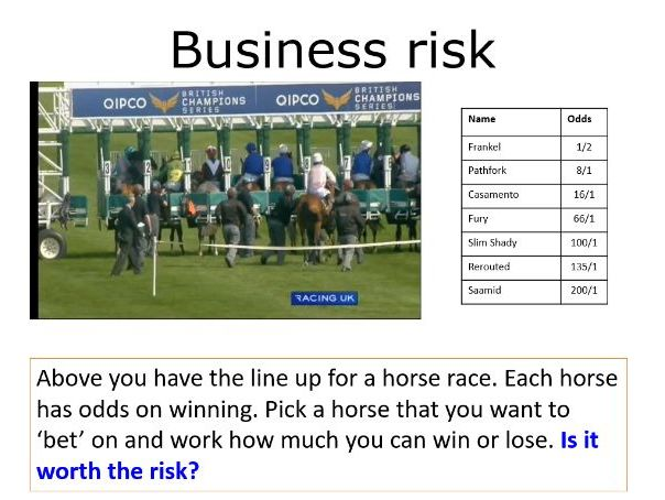 Business risk and reward - 1.1.2