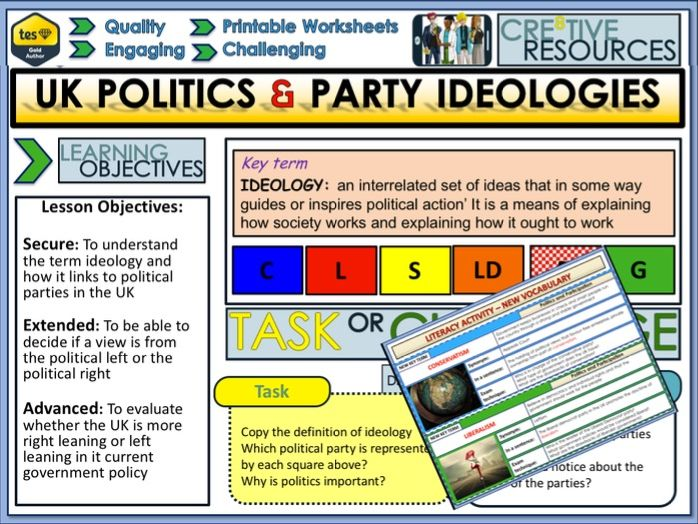 Politics & Party Ideologies