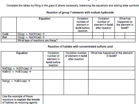 Group 7 Chemistry