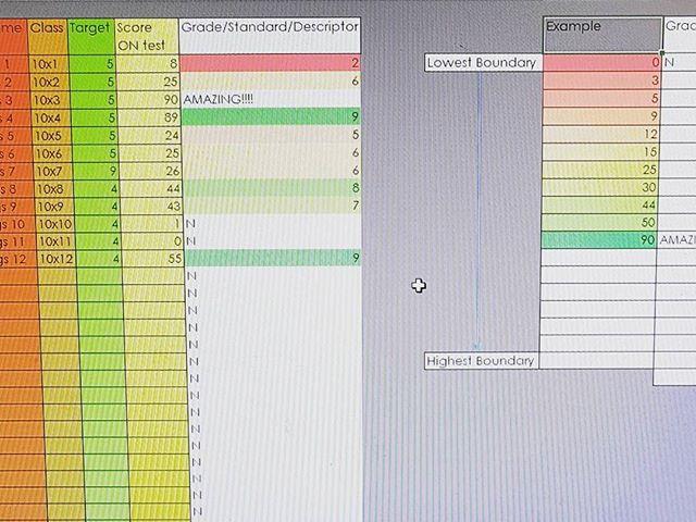 Automatically assign a grade or descriptor based on the grade boundaries you enter