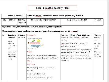 Year 1 Maths Place Value Week 1 Autumn