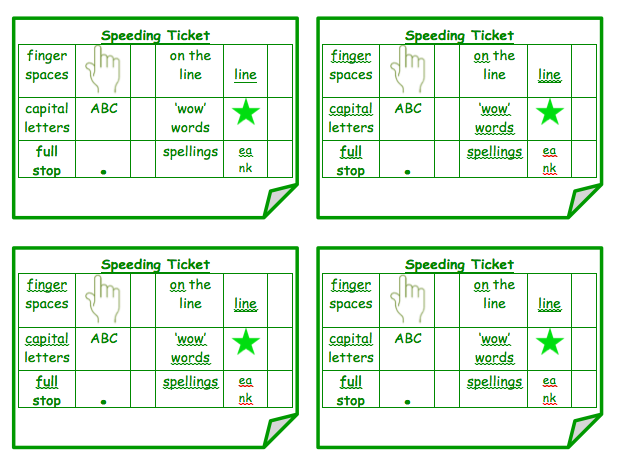 'Speeding Tickets' - Writing Errors