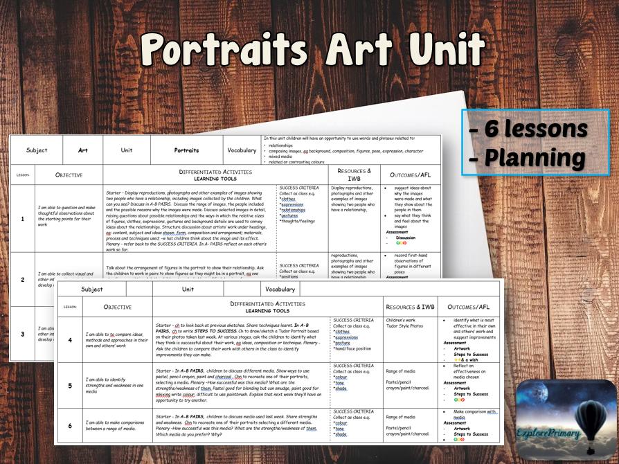 PORTRAITS Art Unit - 6  Lessons