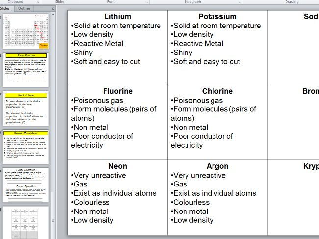 Periodic table ks3 sow by flaffey teaching resources tes mendeleev and the periodic table urtaz Images