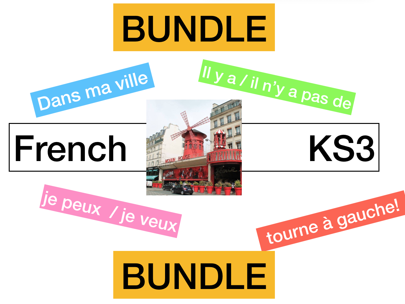 KS3 - French Allez 1 Mon quartier (5.1 -5.2 -5.3 - 5.4)