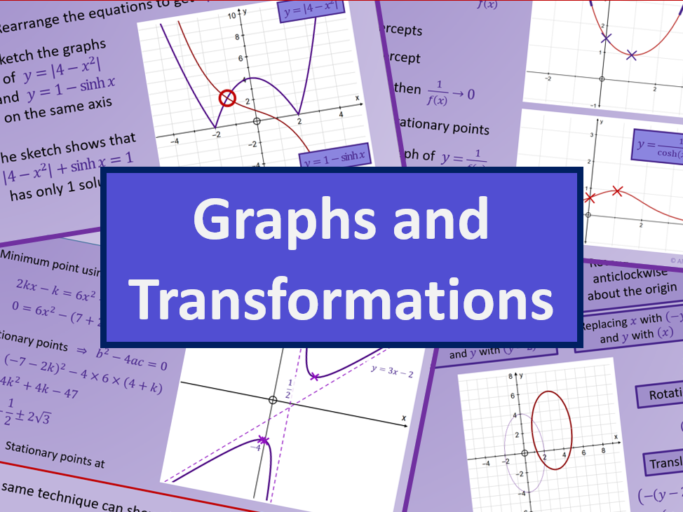 Graphs and transformations - Further maths A level A2