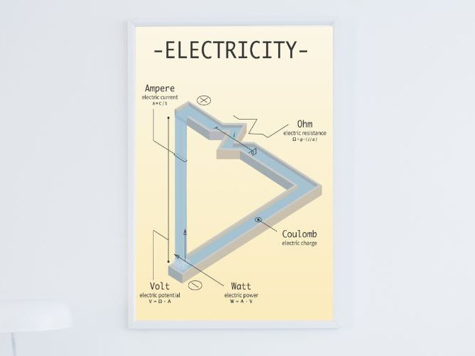 4x Electricity Poster (A2 High Quality)