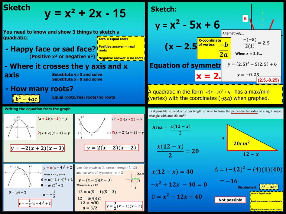 Quadratics - Chapter 1 - International Baccalaureate standard level Mathematics. Whole unit.