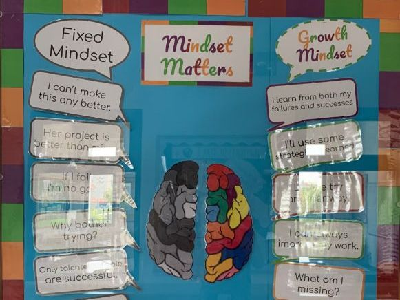 Growth Mindset Display