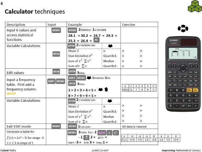 GCSE calculator techniques for CASIO fx-83GT fx-85GT CLASSWIZ (pdf)