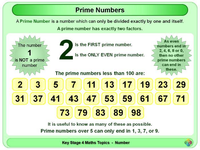 Odd, Even, Prime and Triangular Numbers KS4