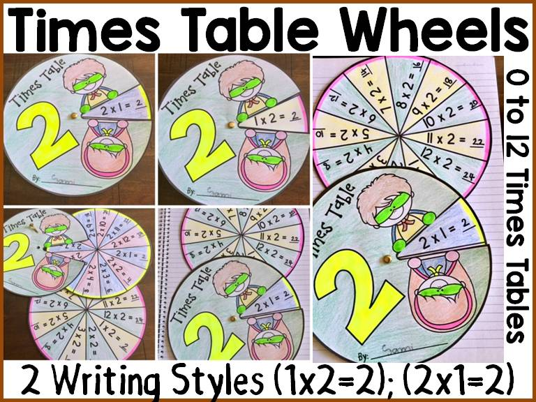 MULTIPLICATION: TIMES TABLES: CENTRES ACTIVITY