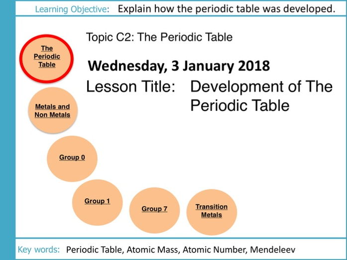 Aqa gcse c2 the periodic table l2 development of the periodic cover image urtaz