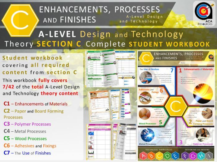 A-Level DT Theory - Complete SECTION C - Workbook - Enhancements, Processes and Finishes