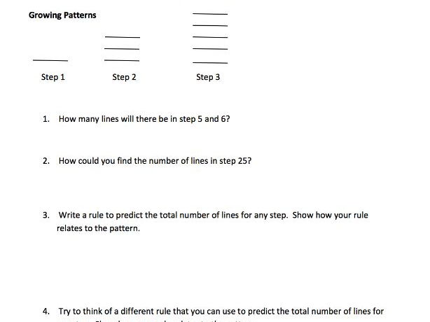 Building a Linear Function from a Pattern