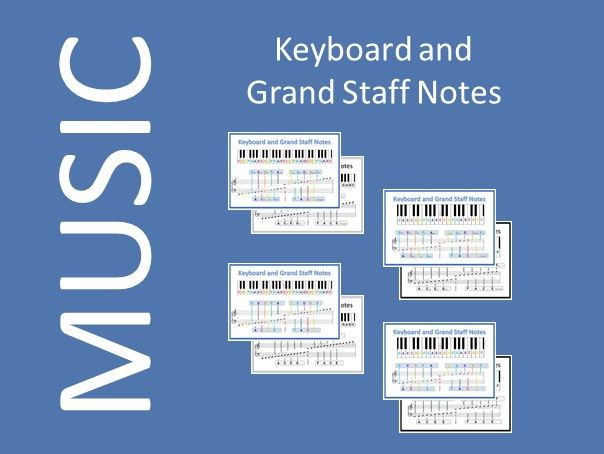 Keyboard and Grand Staff Notes - with editable files