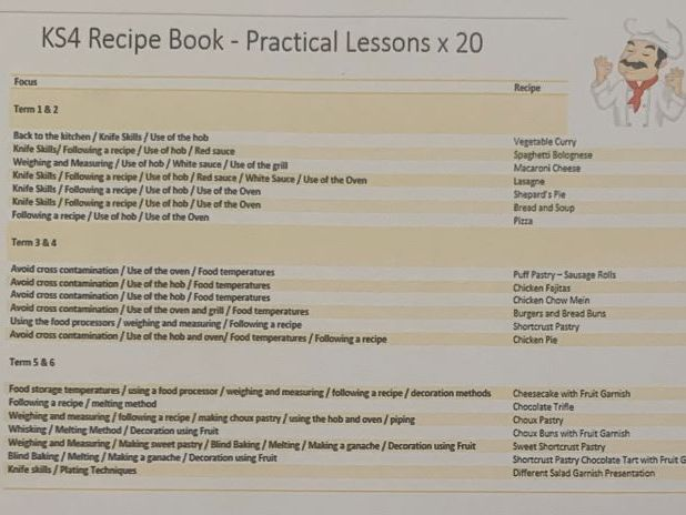 KS4 x20 Recipes - PPT Recipe Book and Lesson by Lesson Word Doc Planning Sheet