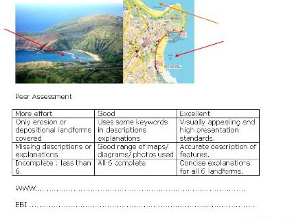 coastal landforms revision poster
