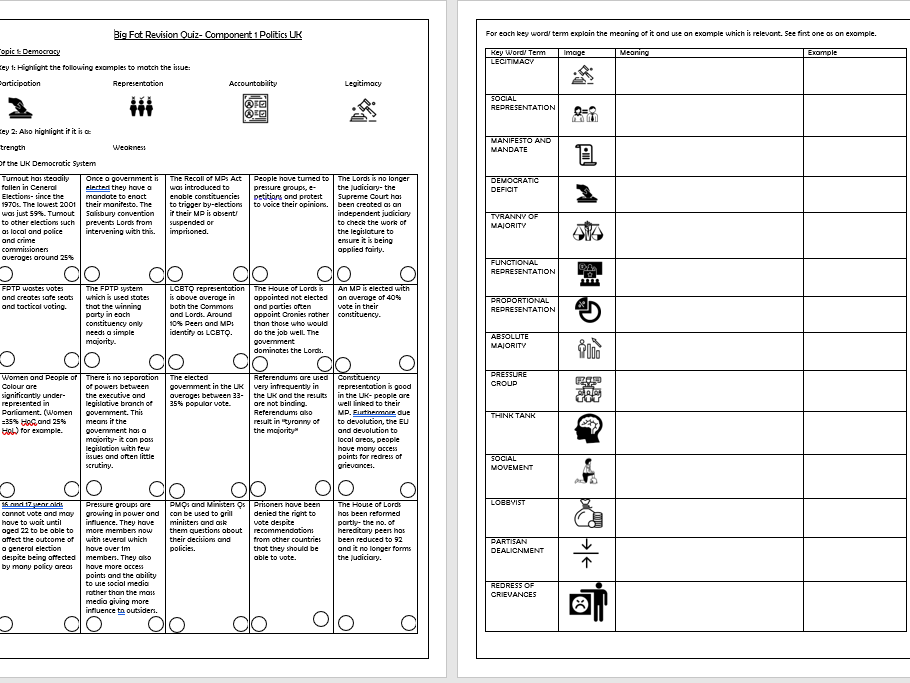 Edexcel Government and Politics Component 1:  Democracy Quiz