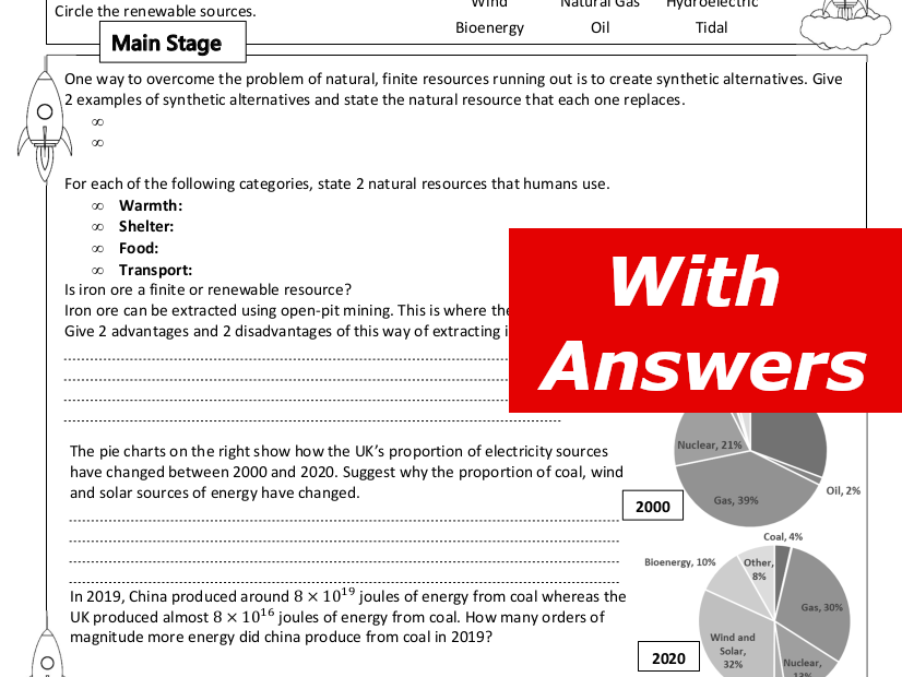 Renewable and Finite Resources Home Learning Worksheet GCSE