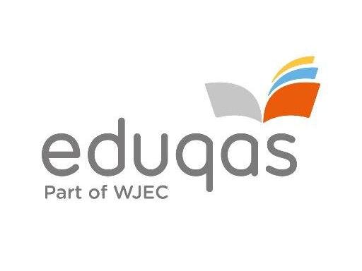 Eduqas Religious Studies Checklist