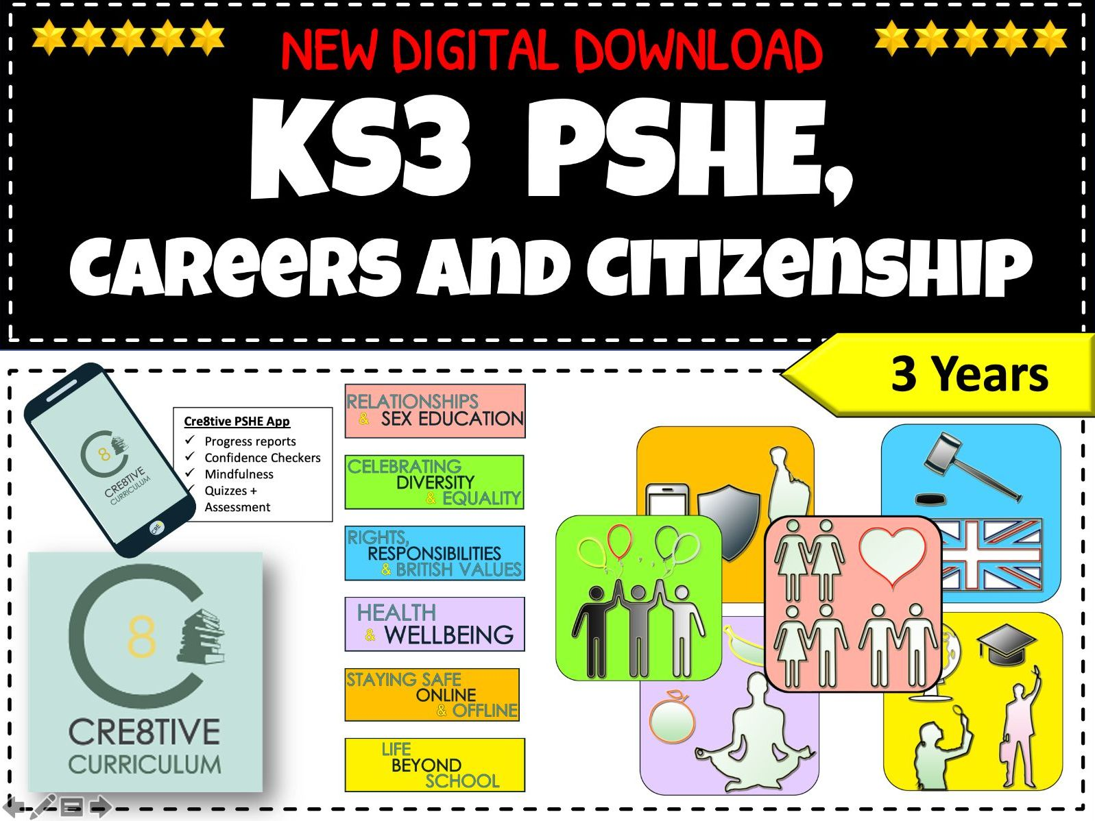 KS3 PSHE Curriculum