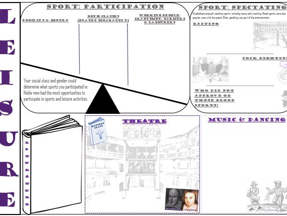 Elizabeth I - Full course worksheets (Edexcel 9-1)