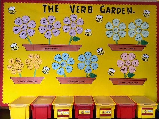 Verb Garden Spanish Grammar Display.