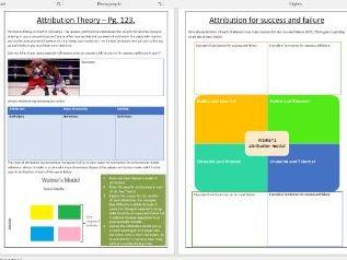 OCR A Level PE - Sport Psychology ILT8 - Attribution Theory.