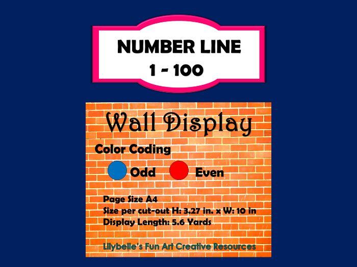 Number Line 1 - 100 Wall Display