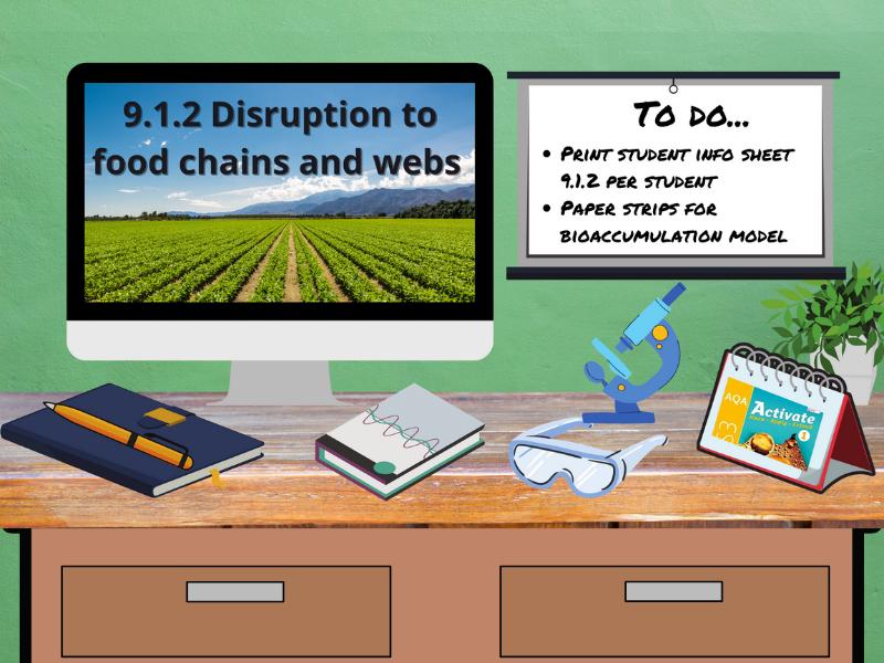 9.1.2 Disruption to food webs (AQA KS3 Activate 1)