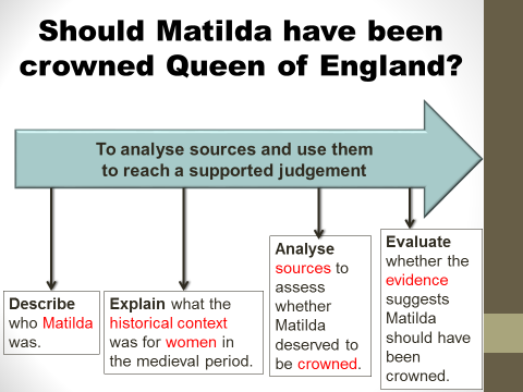 Should Matilda have been crowned Queen of England?