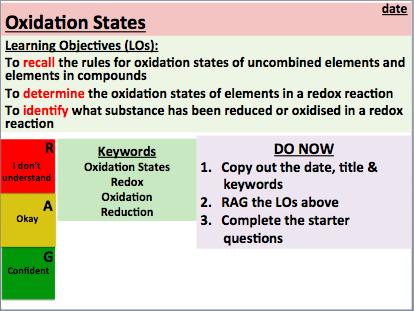 KS5 Chemistry (AS): Oxidation States (Lesson 2)