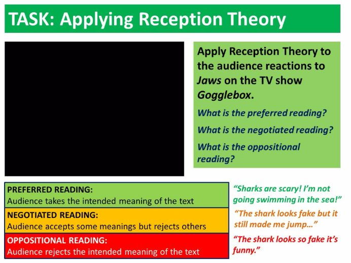9-1 GCSE Media Studies Key Concepts lesson 3: Audience Theories