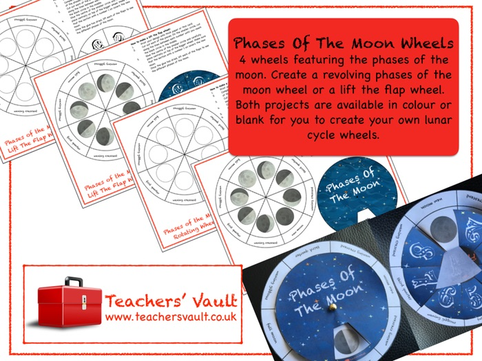 Phases Of The Moon Wheels