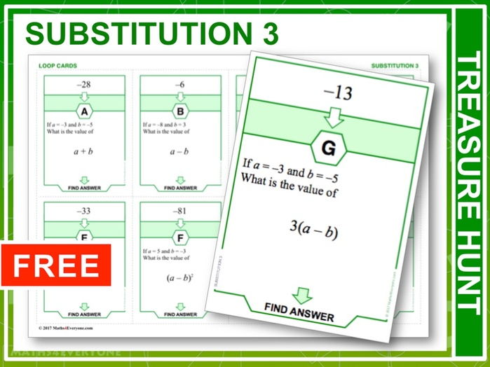 Substitution 3,  Subtraction of Negatives Etc. (Treasure Hunt)