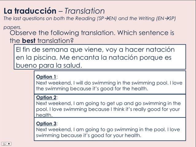 KS4 Spanish- Developing Translation Skills for GCSE (Edexcel & AQA)
