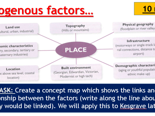 AQA Changing places - L4 Factors changing place (Lesson and Resources)