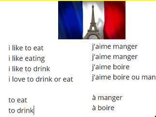 food and drink french lesson