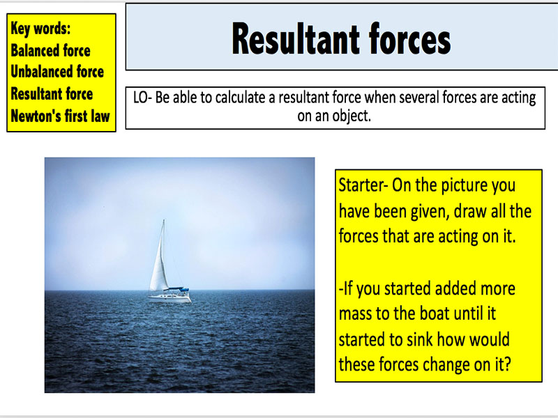 Resultant forces