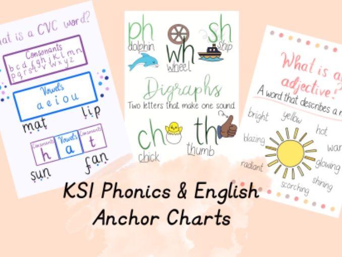 KS1 Phonics and English Anchor Charts