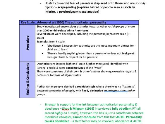 Social Influences Revision - AQA A-Level Psychology
