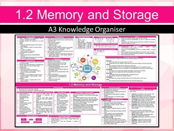 OCR GCSE J277 1.2 Memory and Storage Knowledge Organiser / Revision Mat (Computing)
