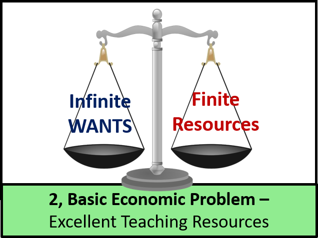 the economic problem and how economic resources are used in australia Data, policy advice and research on australia including economy, education, employment, environment, health, tax, trade, gdp, unemployment rate, inflation and pisa .