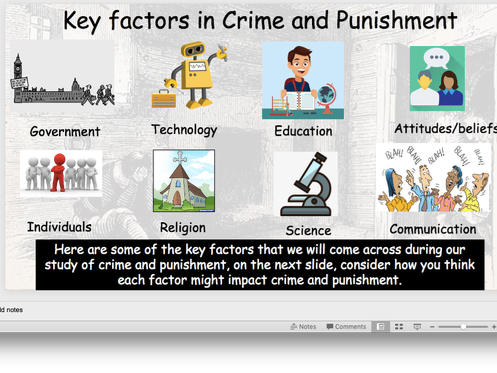 Introduction to Crime and Punishment