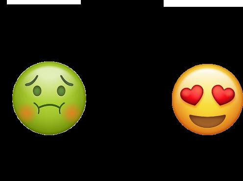 Emoji worksheet