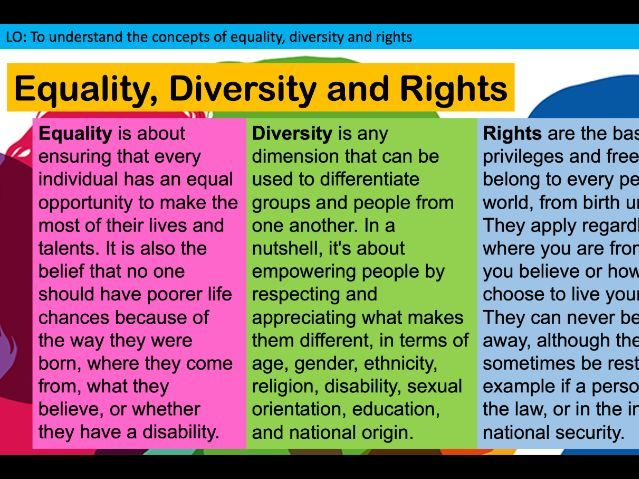OCR Cambridge Technical Level 3 Health and Social Care- Unit 2 Equality, Diversity & Rights Lesson
