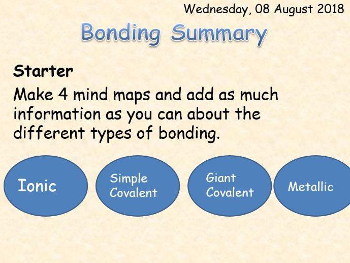 AQA Chemistry Topic 3: Bonding Summary